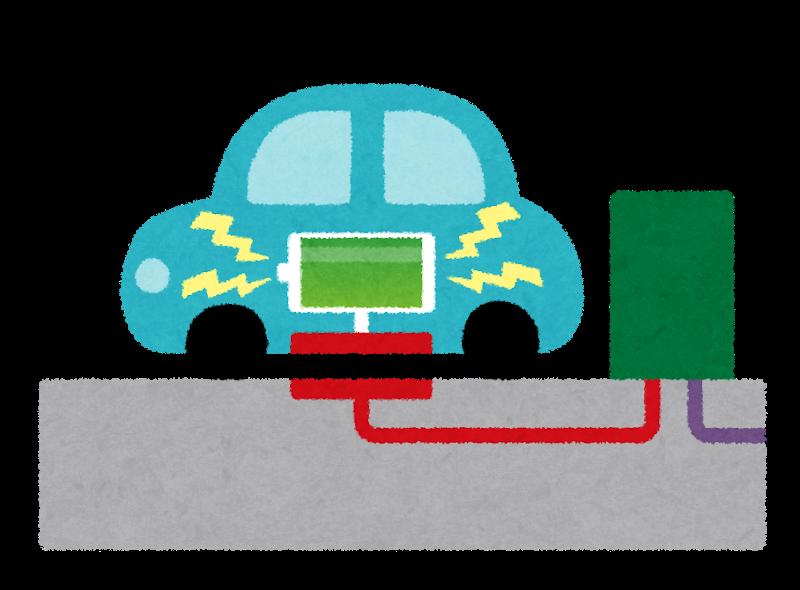 【車】日本政府、EV用急速充電器の設置支援へ 目標数は「給油所並み」 ★3  [ボラえもん★]