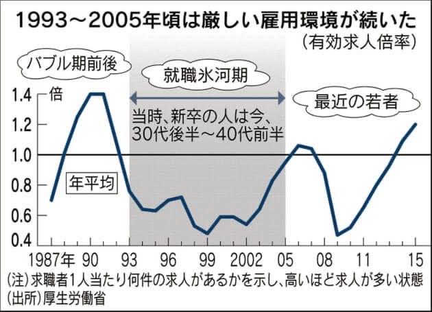 子育て世帯に厳しい日本に「これじゃあ賢明な人は、子どもをつくらないですよねぇ」と40代男性