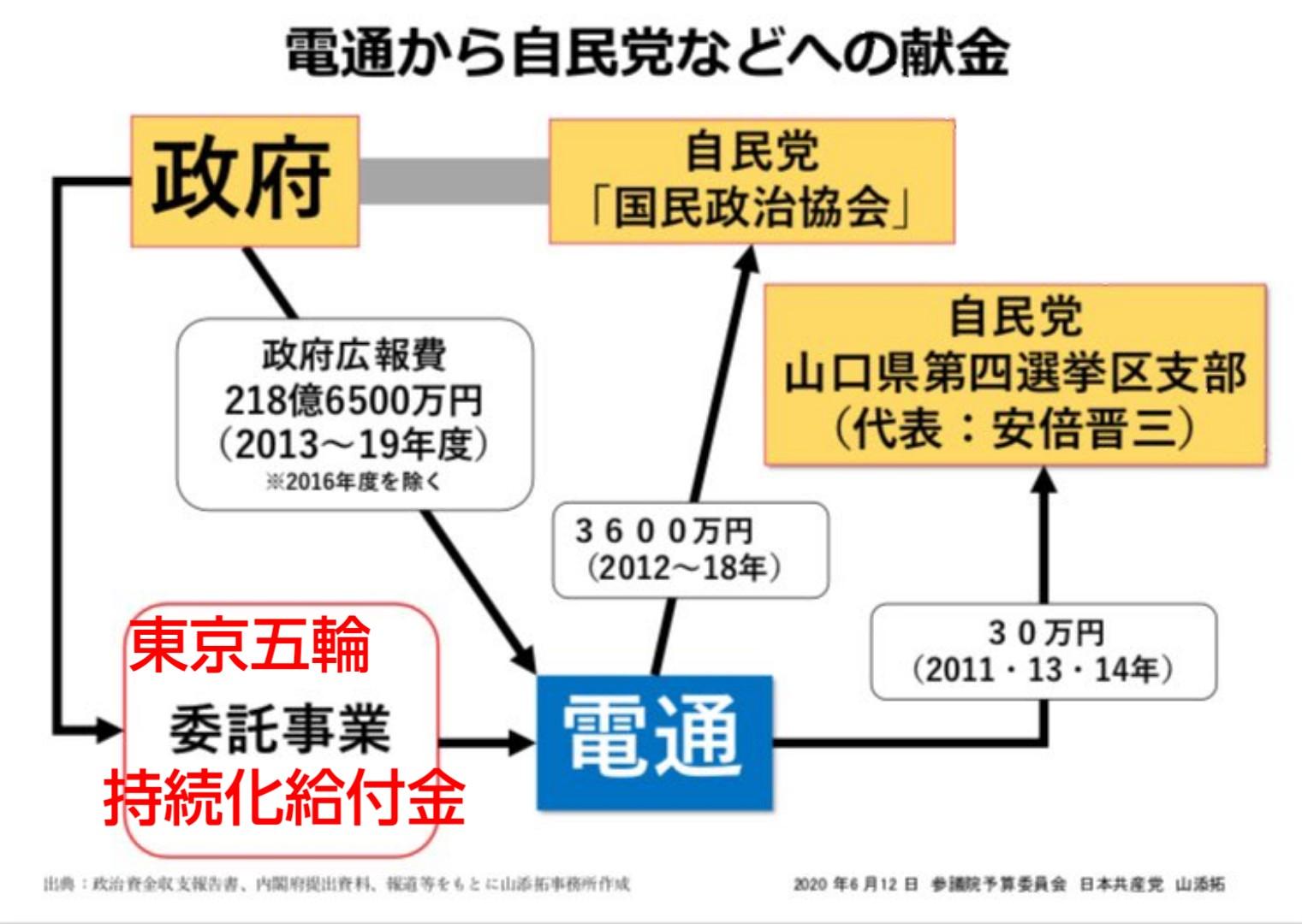 【一体なぜ…】安倍晋三、あんなにハシャいでたのに「東京五輪ツイート」いまだにゼロ 開会式に出席せず、メダル獲得にも言及なし