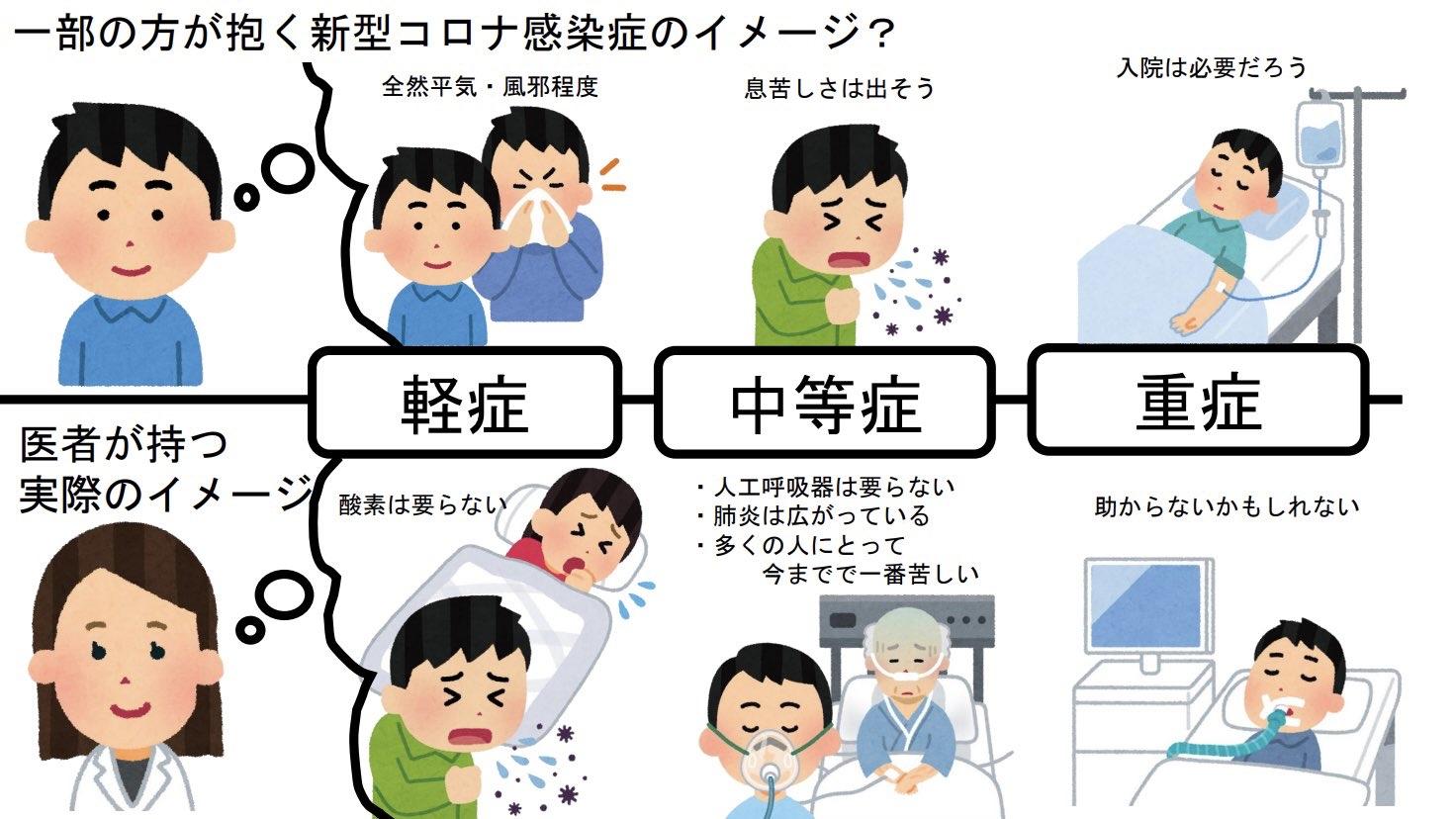 【悲報】政府「病床確保するため、中等症・軽症は自宅療養でヨシ!」