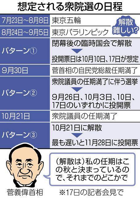 【悲報】自民党「もしかして東京五輪終わったらコロナ一色になって選挙に大敗するんじゃないか…?」今更焦り
