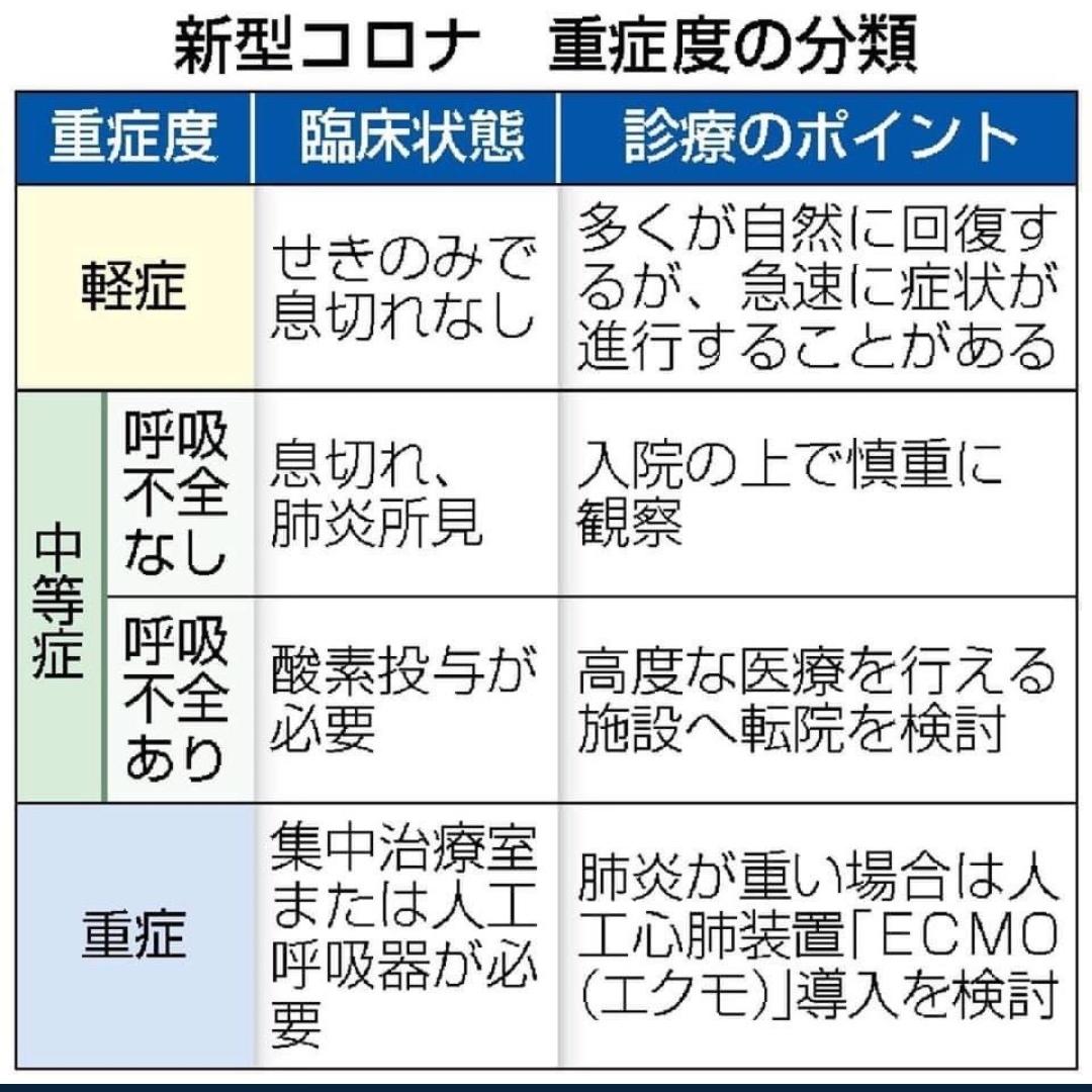【悲報】田村厚労大臣「やっぱり中等症患者の自宅療養方針、見直しまーす」