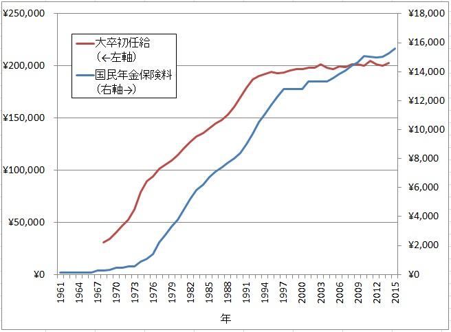 【総裁選】河野太郎、年金制度の改革に言及「年金に最低保障が必要だ。財源は消費税がいいのではないか」