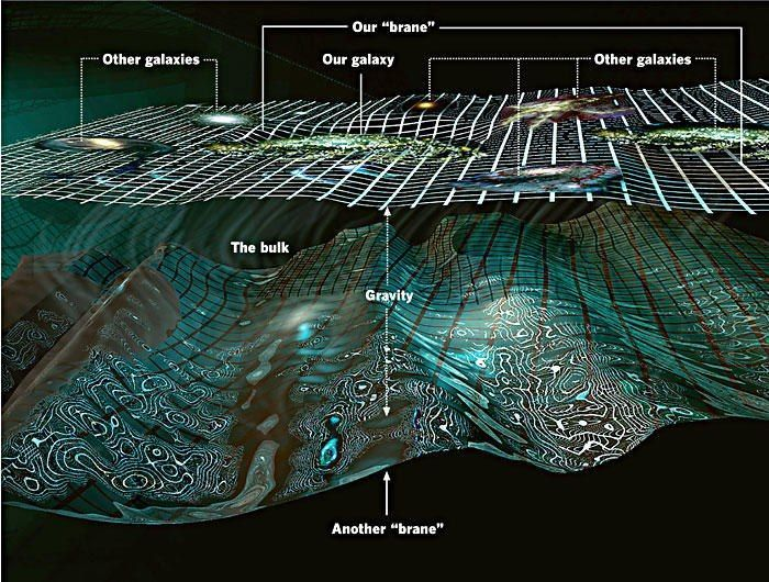 【物理学】宇宙に始まりはなく過去が無限に存在する可能性が示される