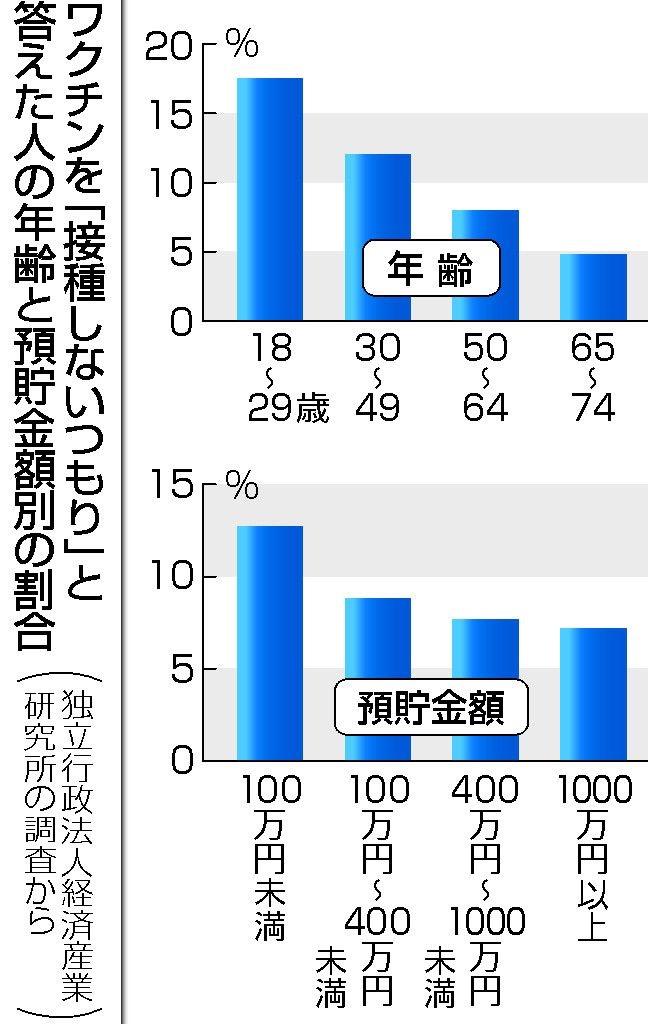 インフルエンザ「今季は大流行の恐れ」…学会がワクチン接種呼び掛け★2